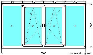 Лоджия размер окна 2.
