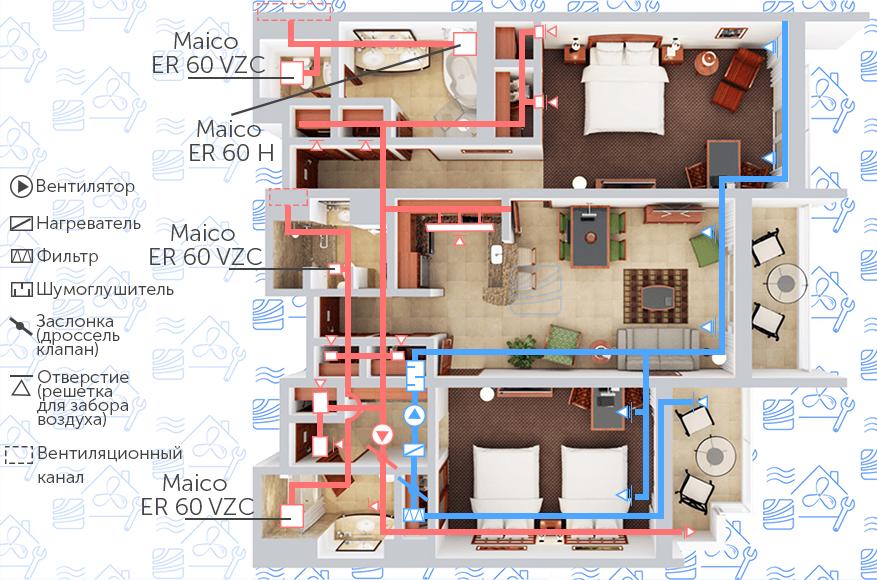 Системы вентиляции для частного дома от компании Alter Air