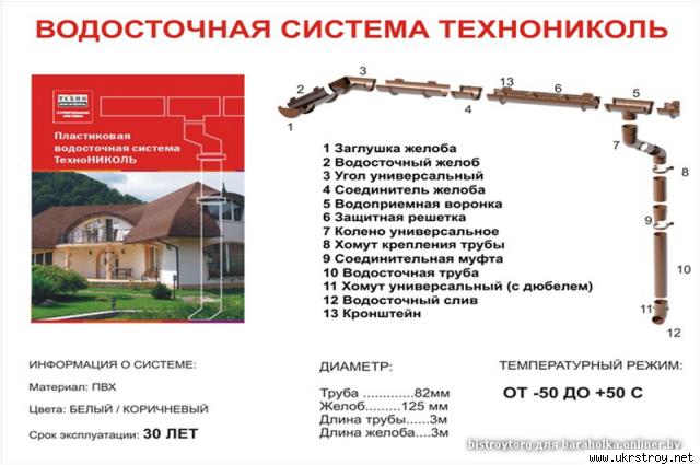 Водосточная система Технониколь в Донецке., Донецк