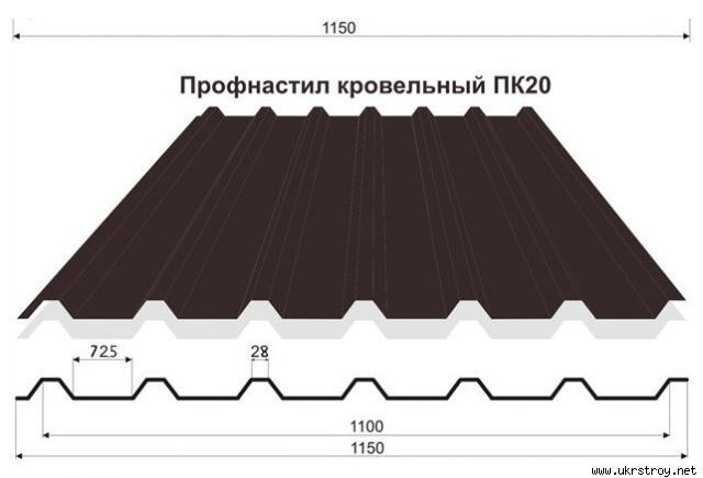Профнастил ПК-20 в Донецке, Донецк