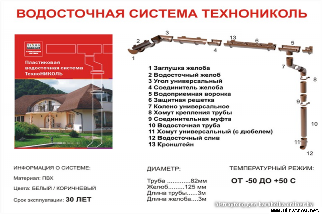 Водосток  Донецк., Донецк