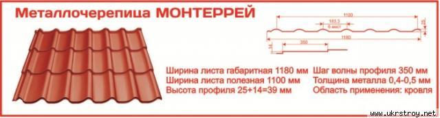 Металлочерепица МОНТЕРЕЙ купить в Донецке, Донецк